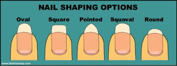 Comment limer les ongles : conseils et directives